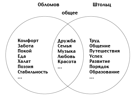 схемы. screen7